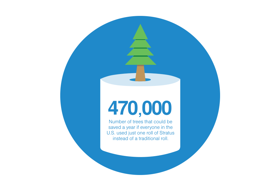 470000treesflushed