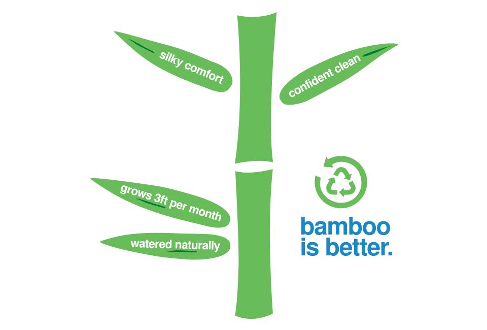 bambooisbetter