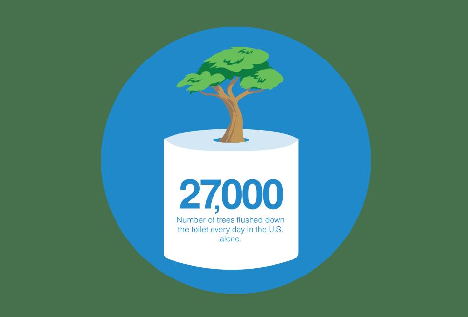 27000treesflushed